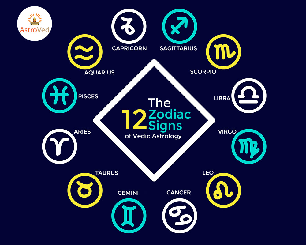 12 Most Delightful Trait For Each Zodiac Symbol